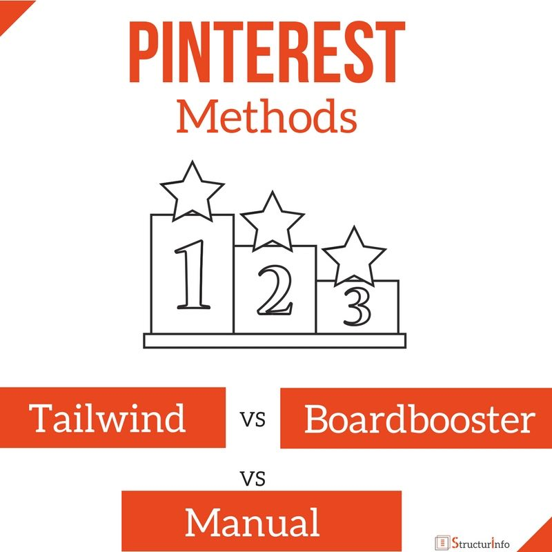 2 Tailwind vs Boardbooster vs Manual Pinning - Pinterest Tool